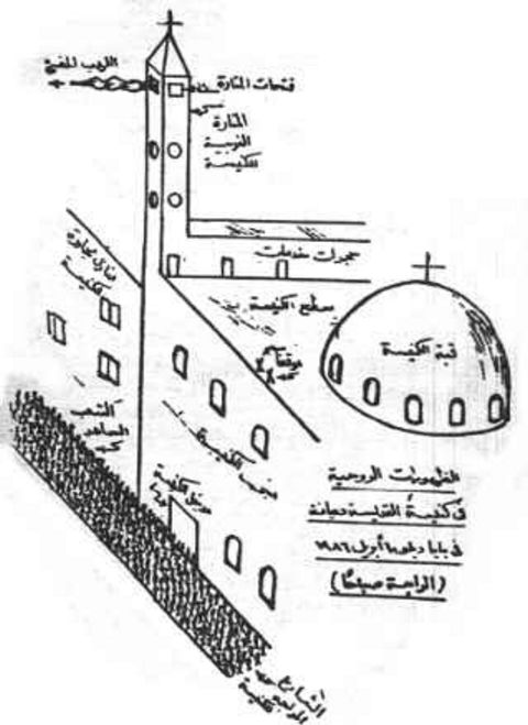 Drawing of apparition site at church in Shoubra